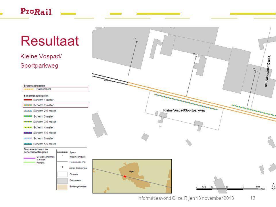 Resultaat Kleine Vospad/ Sportparkweg
