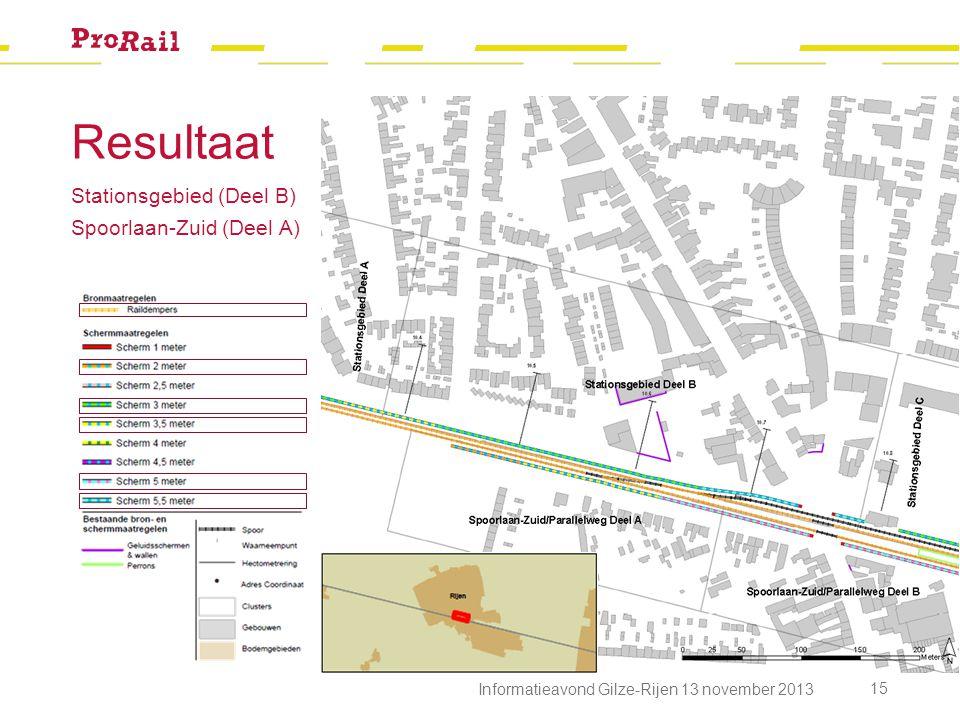 Resultaat Stationsgebied (Deel B) Spoorlaan-Zuid (Deel A)