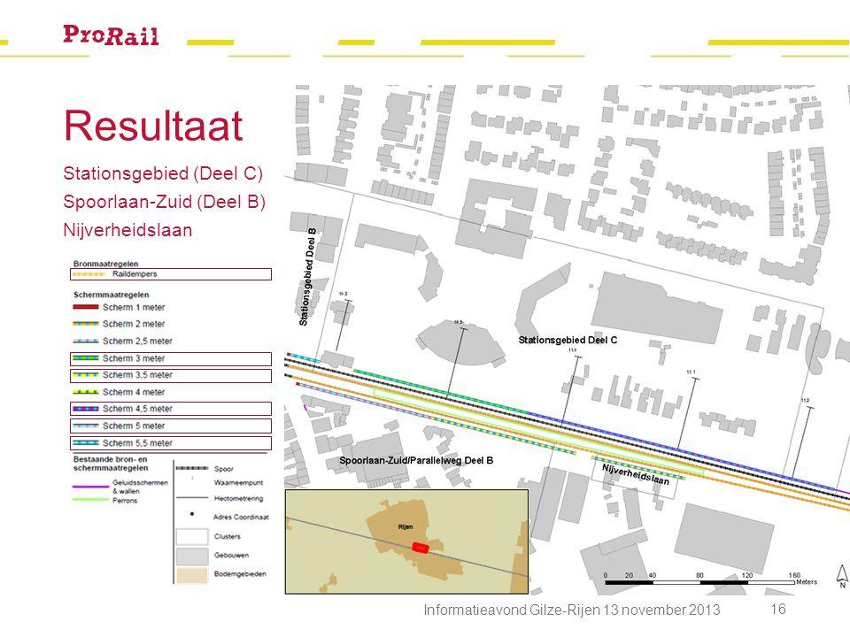 Resultaat Stationsgebied (Deel C) Spoorlaan-Zuid (Deel B)