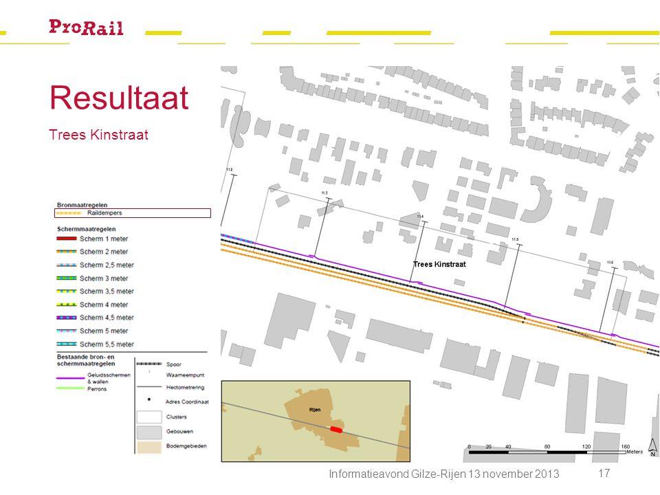 Resultaat Trees Kinstraat Informatieavond Gilze-Rijen 13 november 2013