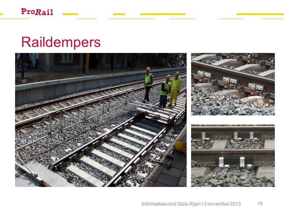 Raildempers Informatieavond Gilze-Rijen 13 november 2013