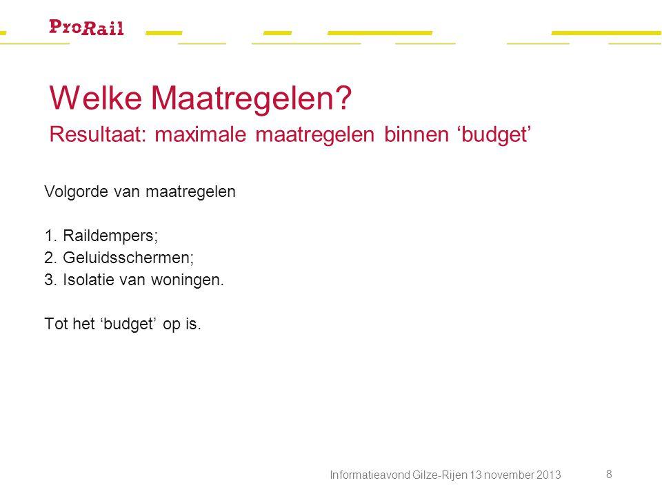 Welke Maatregelen Resultaat: maximale maatregelen binnen 'budget'
