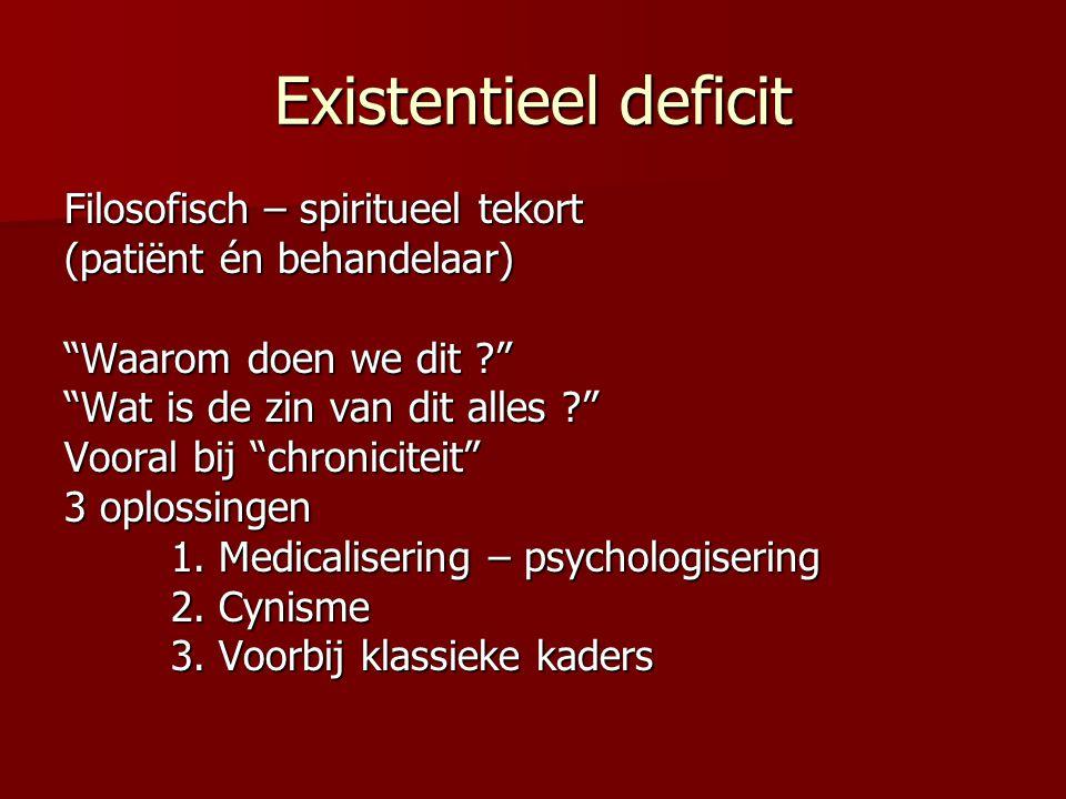 Existentieel deficit Filosofisch – spiritueel tekort