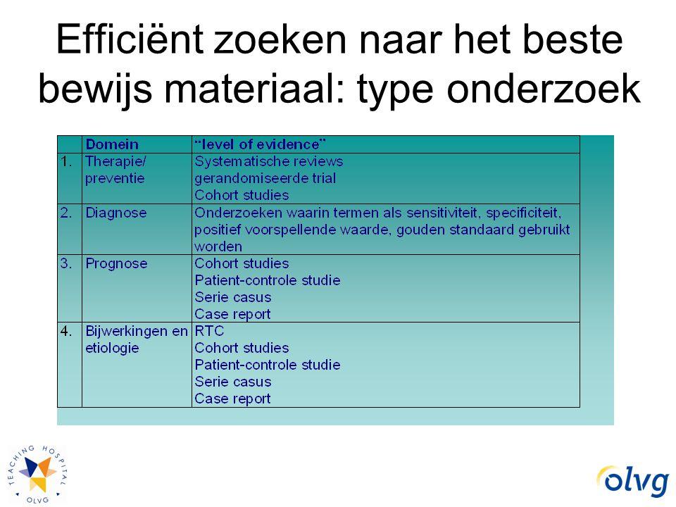 Efficiënt zoeken naar het beste bewijs materiaal: type onderzoek