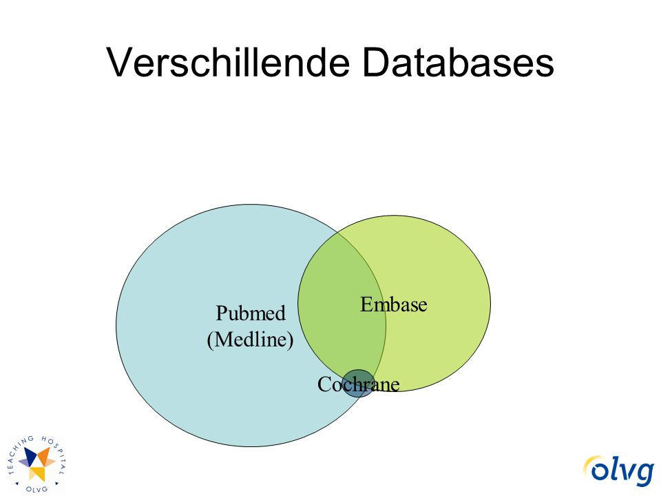 Verschillende Databases