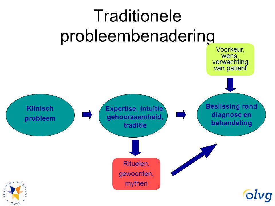 Traditionele probleembenadering