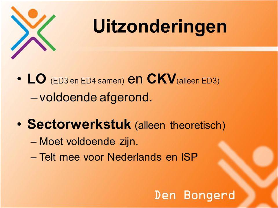 Uitzonderingen LO (ED3 en ED4 samen) en CKV(alleen ED3)