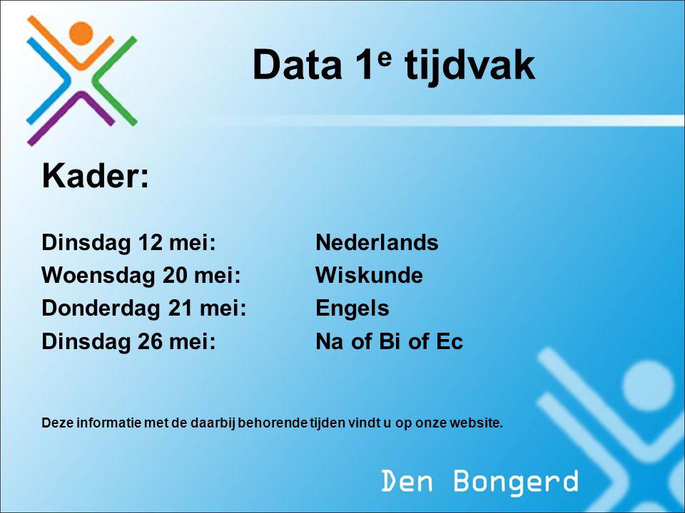 Data 1e tijdvak Kader: Dinsdag 12 mei: Nederlands