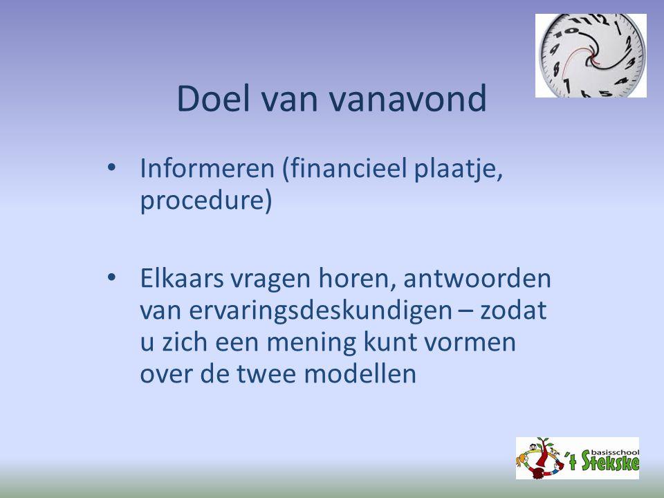 Doel van vanavond Informeren (financieel plaatje, procedure)