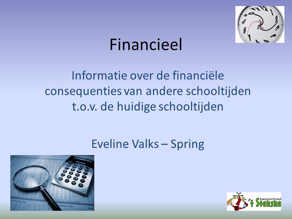 Financieel Informatie over de financiële consequenties van andere schooltijden t.o.v. de huidige schooltijden.
