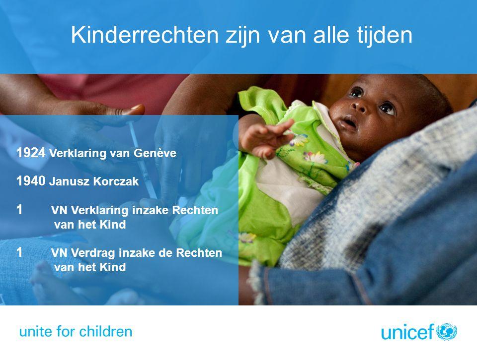 Kinderrechten zijn van alle tijden