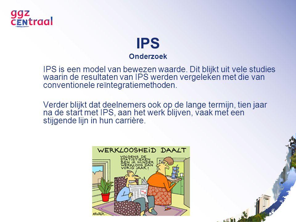 IPS Onderzoek