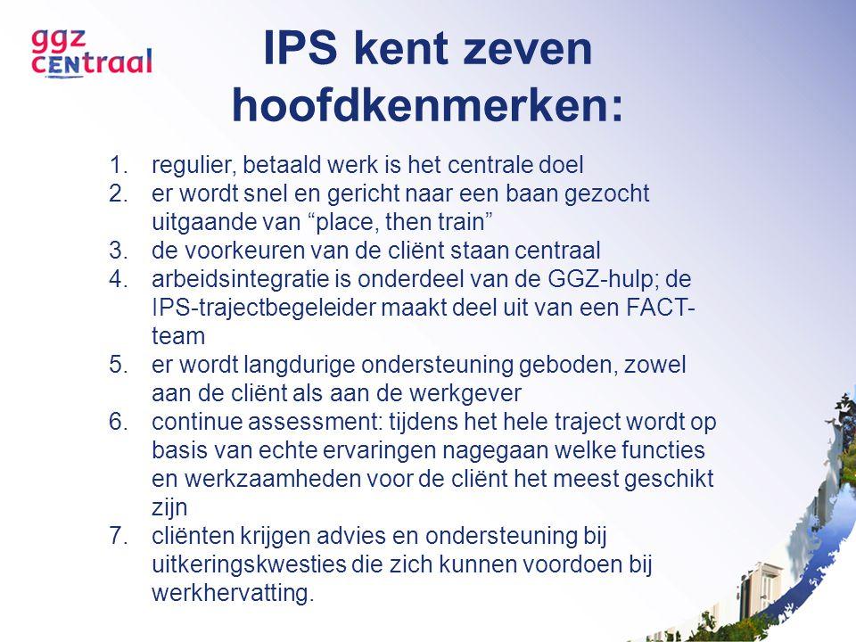 IPS kent zeven hoofdkenmerken: