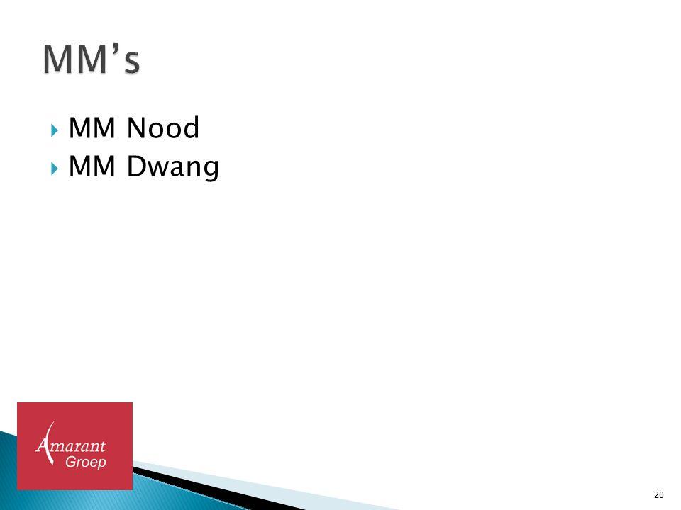 MM's MM Nood MM Dwang