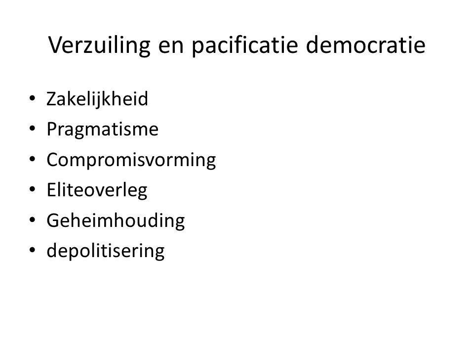 Verzuiling en pacificatie democratie