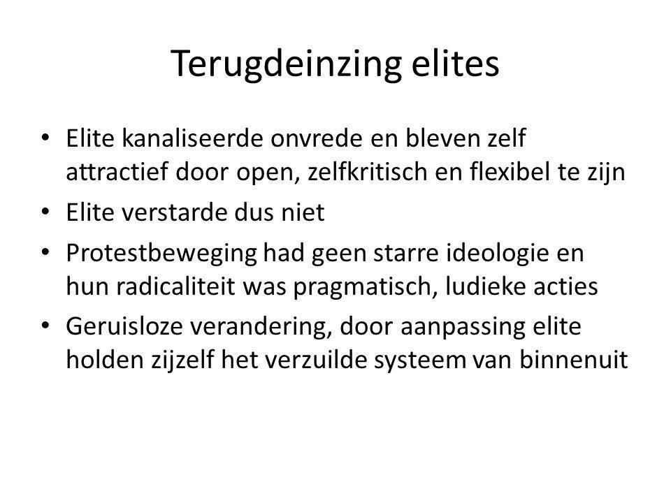 Terugdeinzing elites Elite kanaliseerde onvrede en bleven zelf attractief door open, zelfkritisch en flexibel te zijn.