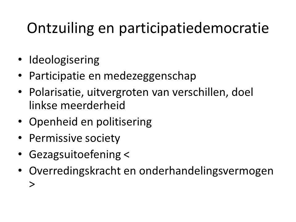 Ontzuiling en participatiedemocratie