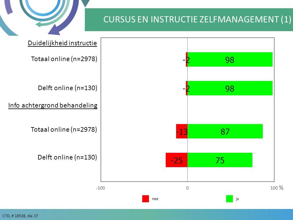 CURSUS EN INSTRUCTIE ZELFMANAGEMENT (1)
