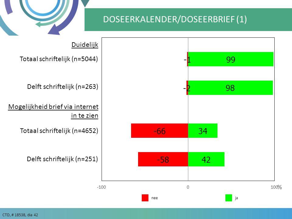 DOSEERKALENDER/DOSEERBRIEF (1)