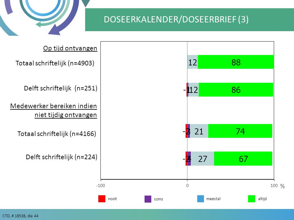 DOSEERKALENDER/DOSEERBRIEF (3)