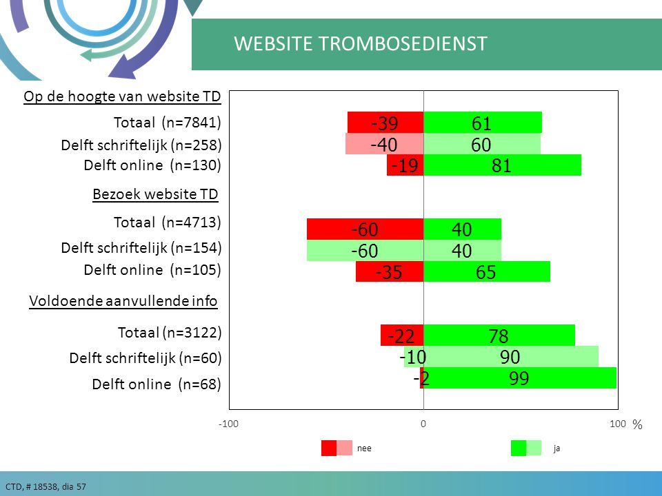 WEBSITE TROMBOSEDIENST