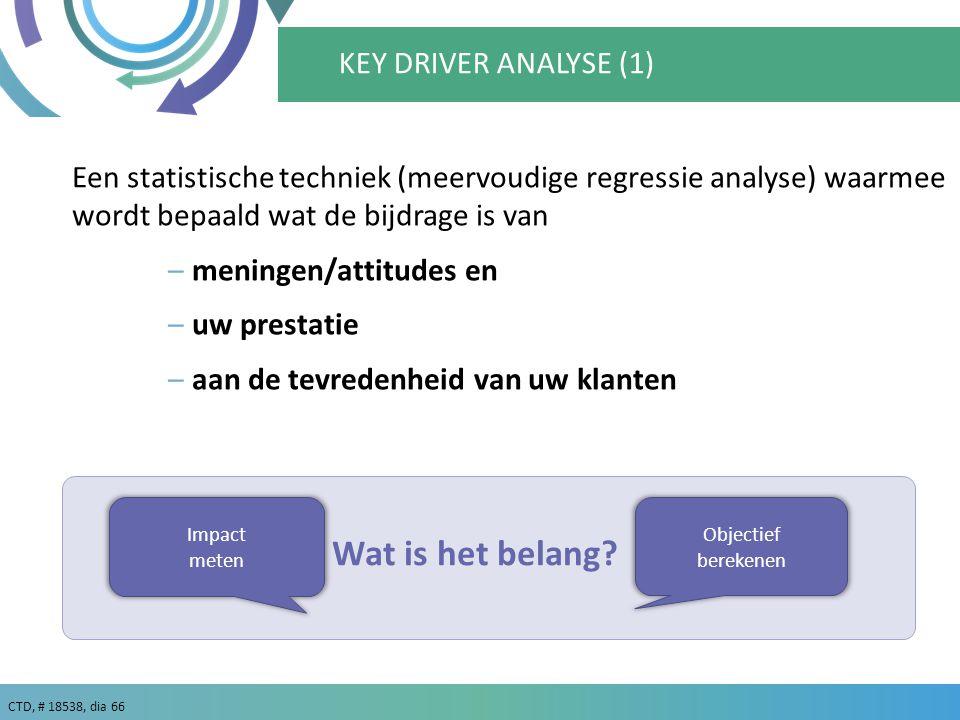 Wat is het belang KEY DRIVER ANALYSE (1)