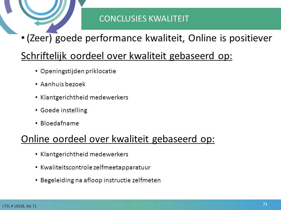 (Zeer) goede performance kwaliteit, Online is positiever