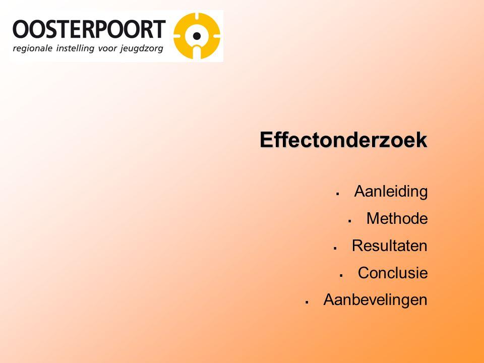 Effectonderzoek Aanleiding Methode Resultaten Conclusie Aanbevelingen