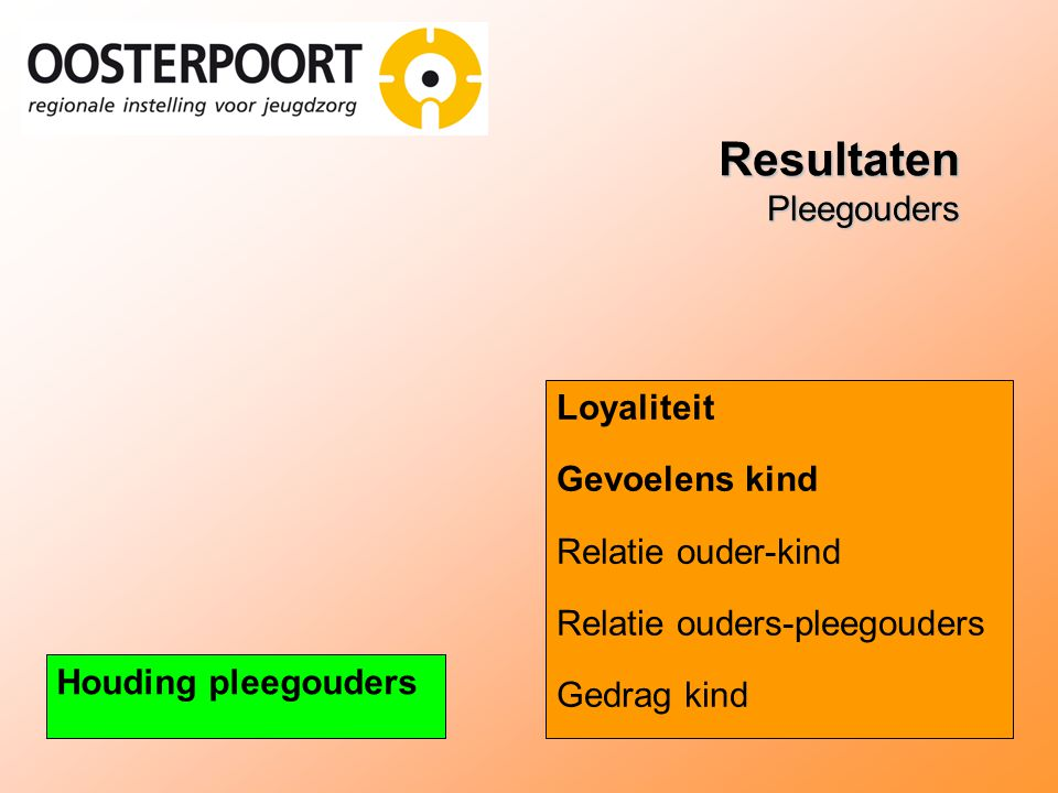 Resultaten Pleegouders