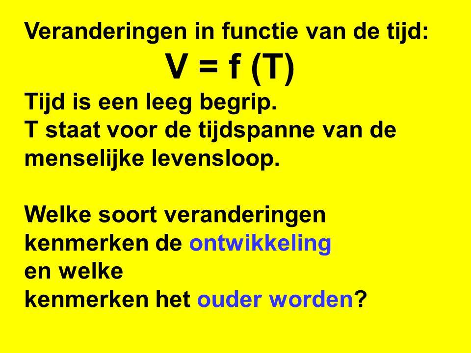 V = f (T) Veranderingen in functie van de tijd: