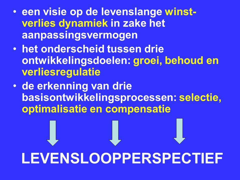LEVENSLOOPPERSPECTIEF