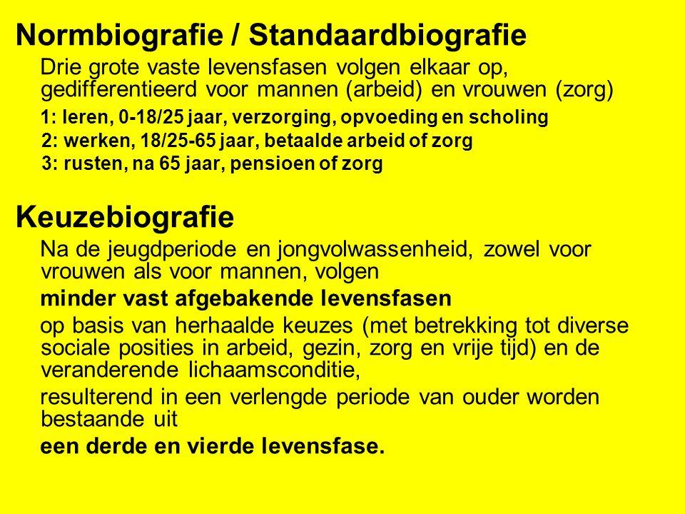 Normbiografie / Standaardbiografie