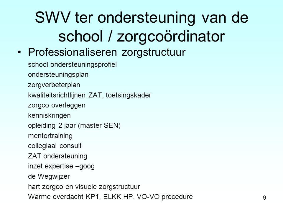SWV ter ondersteuning van de school / zorgcoördinator