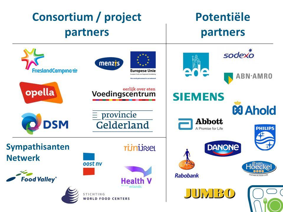 Consortium / project partners