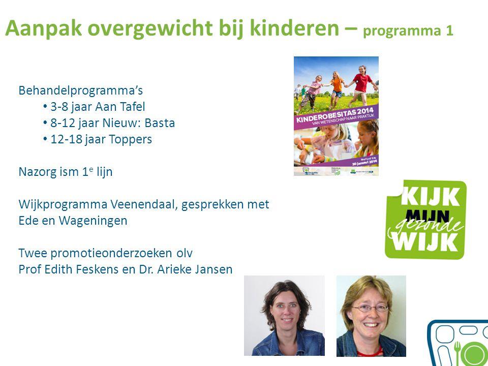 Aanpak overgewicht bij kinderen – programma 1