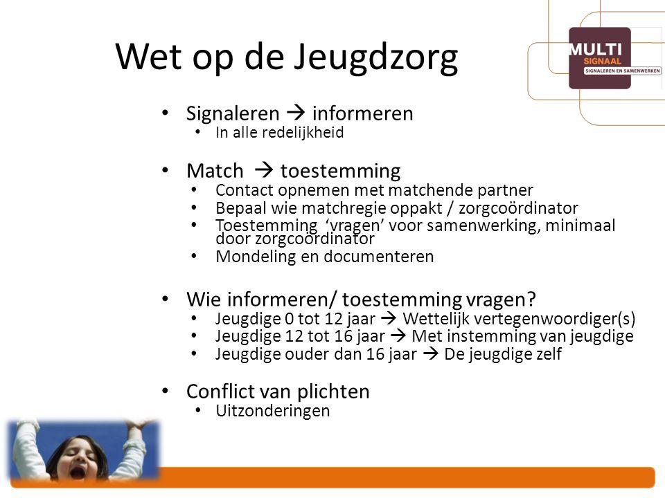 Wet op de Jeugdzorg Signaleren  informeren Match  toestemming