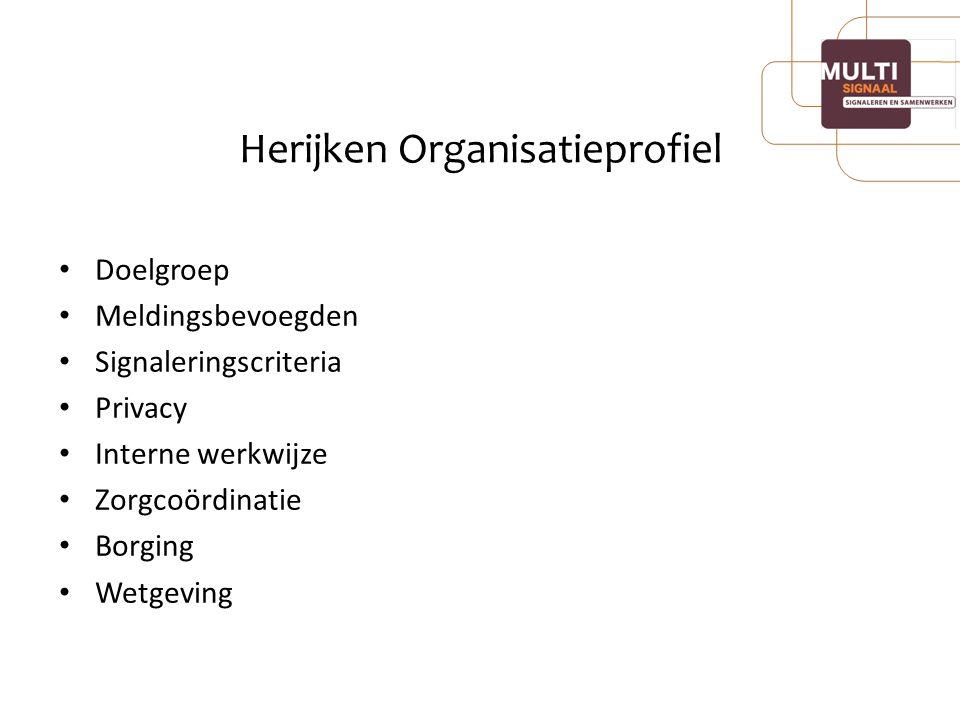 Herijken Organisatieprofiel