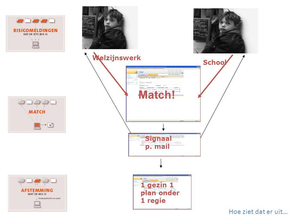 Match! Hoe ziet dat er uit… Welzijnswerk School Signaal p. mail
