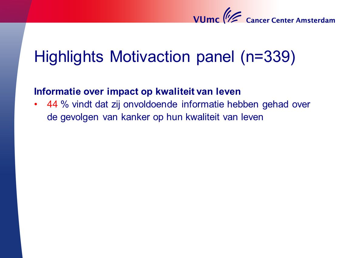 Highlights Motivaction panel (n=339)