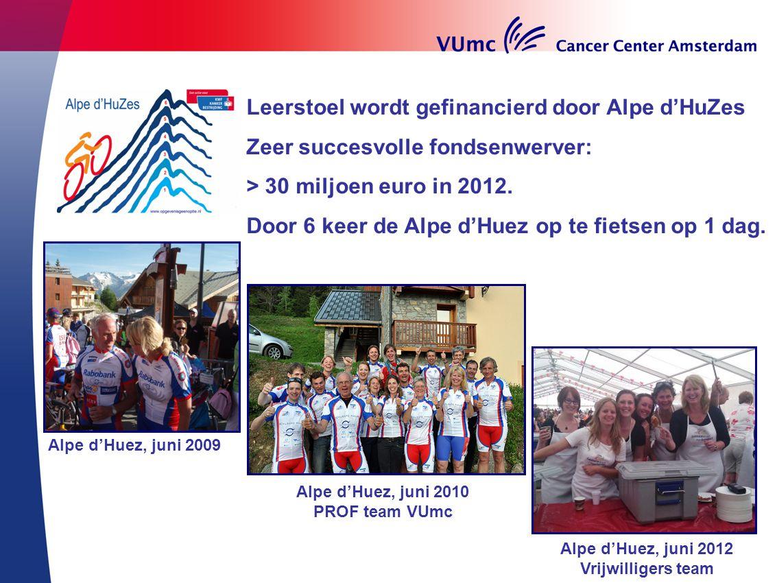 Leerstoel wordt gefinancierd door Alpe d'HuZes
