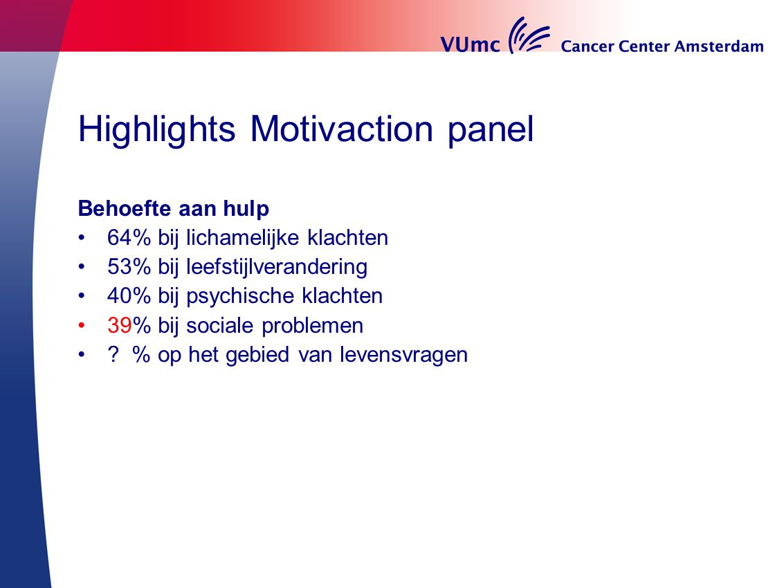 Highlights Motivaction panel