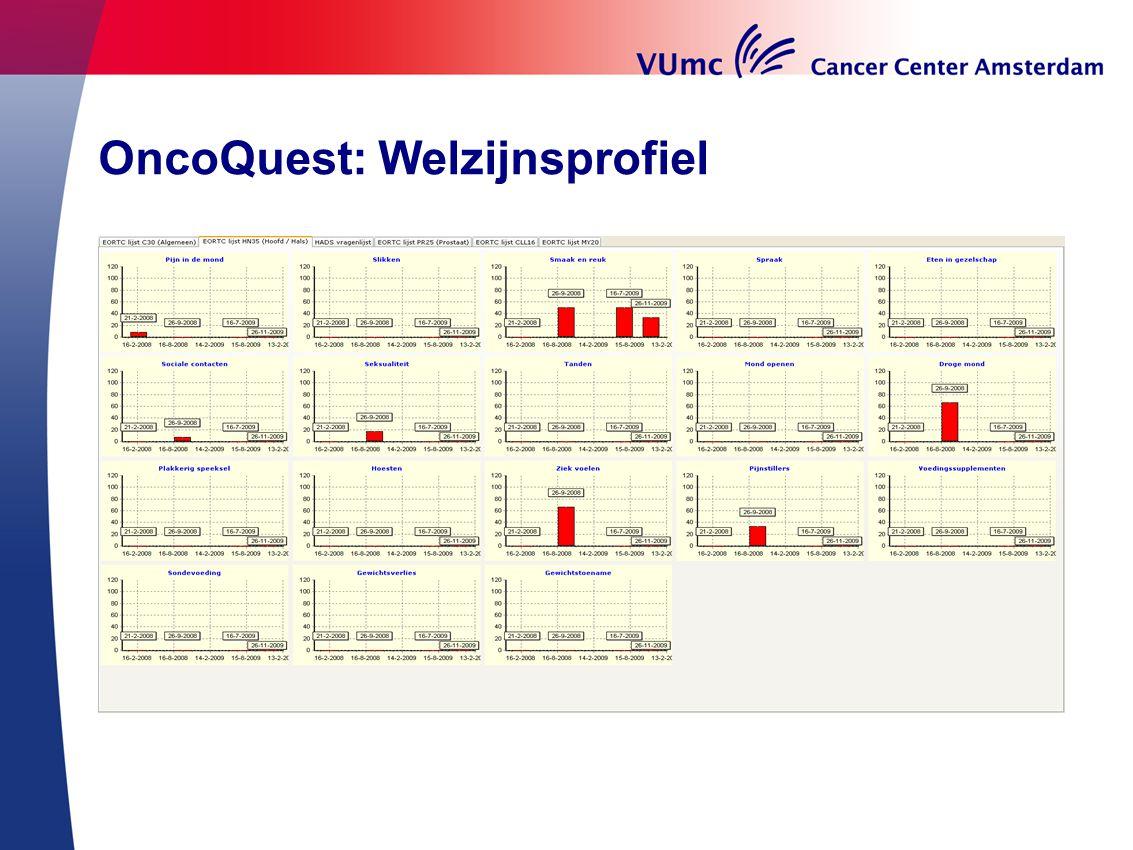 OncoQuest: Welzijnsprofiel