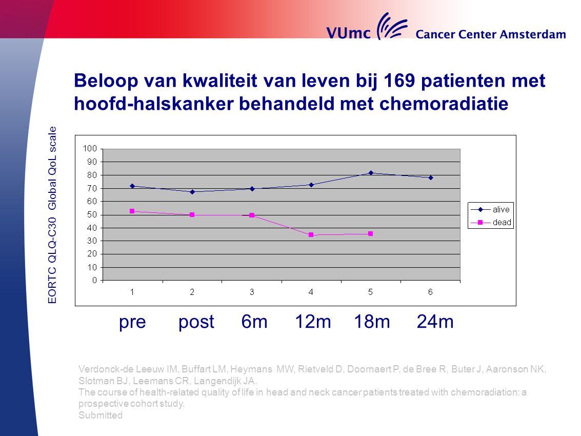 Beloop van kwaliteit van leven bij 169 patienten met hoofd-halskanker behandeld met chemoradiatie