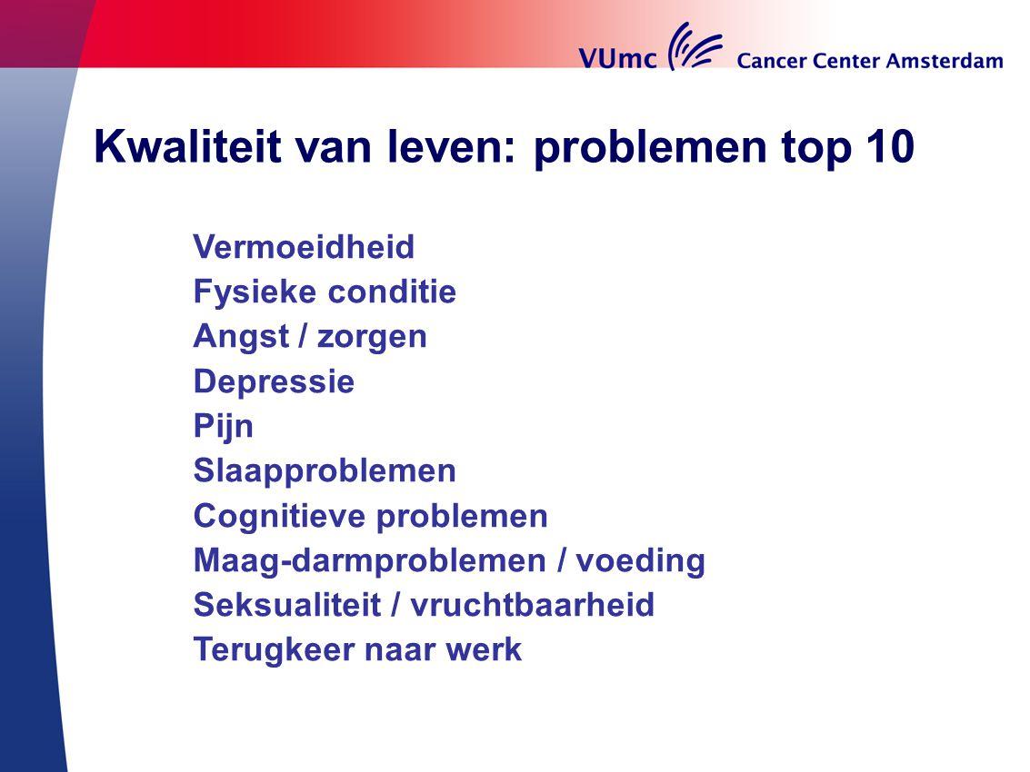 Kwaliteit van leven: problemen top 10