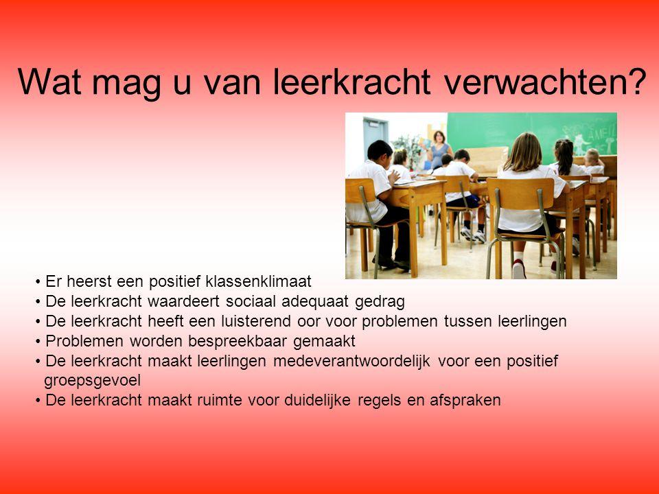 Wat mag u van leerkracht verwachten