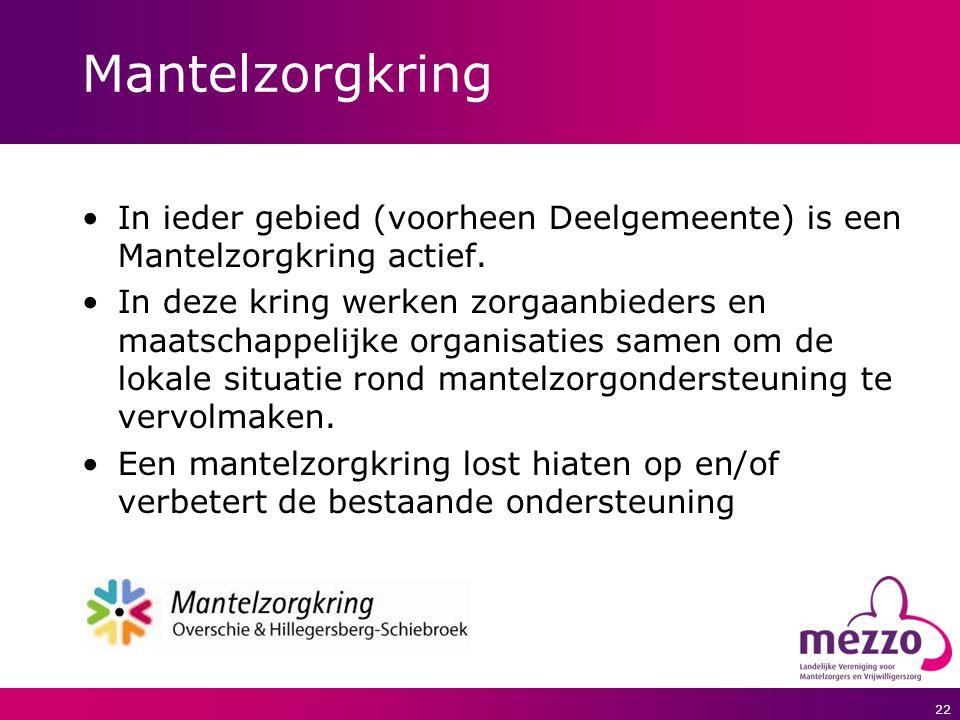 Mantelzorgkring In ieder gebied (voorheen Deelgemeente) is een Mantelzorgkring actief.