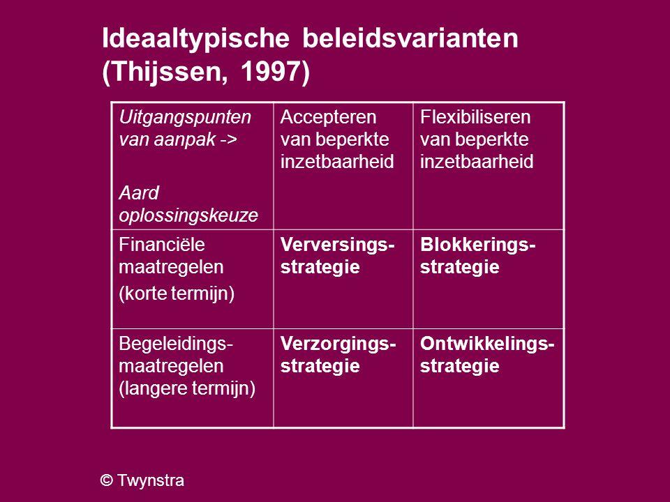Ideaaltypische beleidsvarianten (Thijssen, 1997)