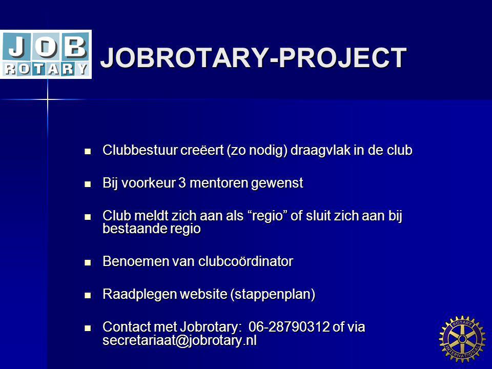 JOBROTARY-PROJECT Clubbestuur creëert (zo nodig) draagvlak in de club