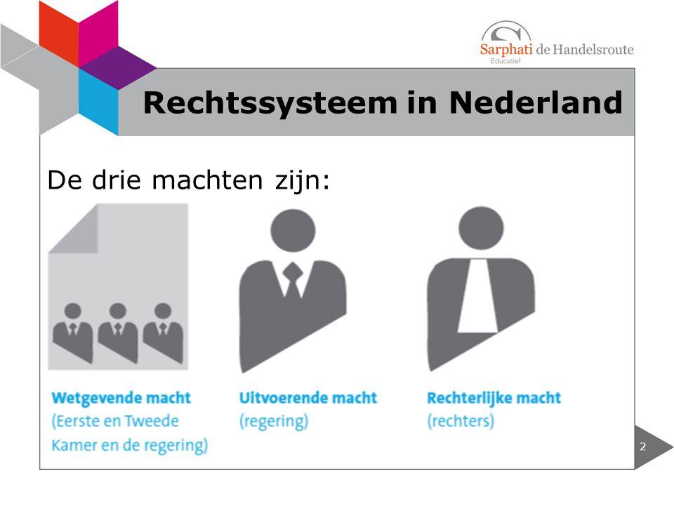 Rechtssysteem in Nederland