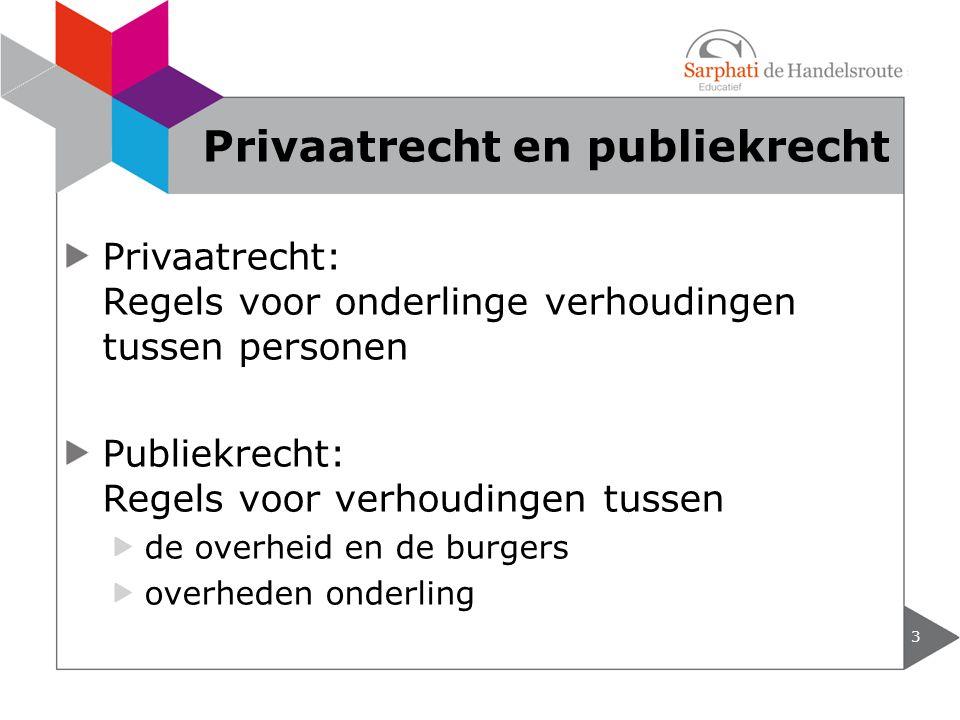 Privaatrecht en publiekrecht